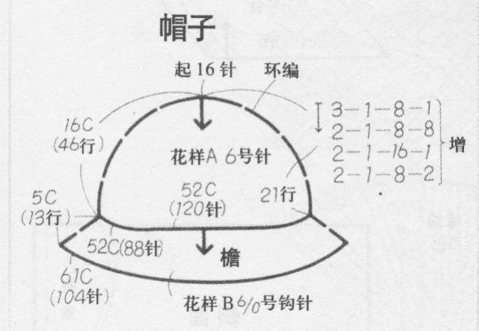 图解-帽子345-1.jpg