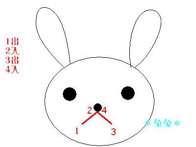兔嘴巴阿~  有笑脸的或是没笑脸的~  没笑脸的比较简单~我简单的画一