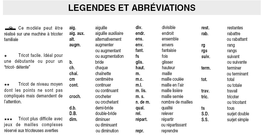 French Abbreviation