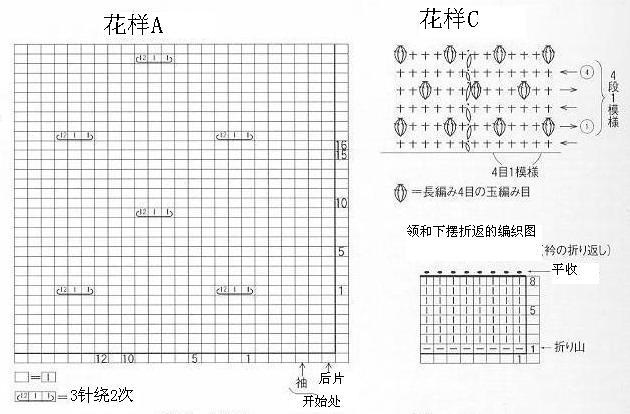 编织图1-5