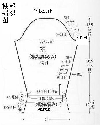 编织图1-3