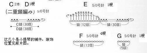 编织图1-7