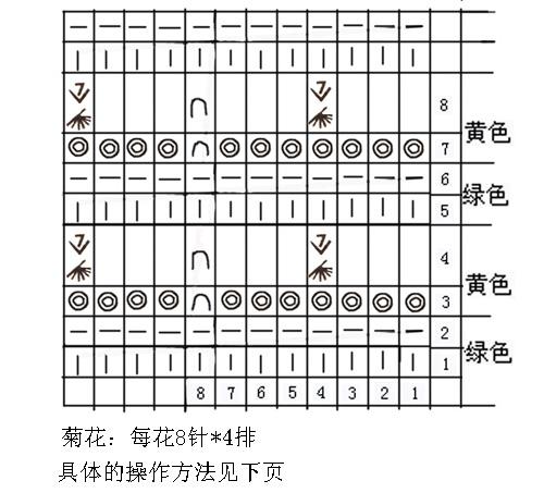 菊花图解.jpg