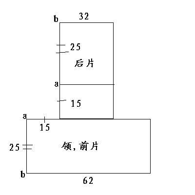 整件YY都是二针上二针下,这个是前片的图解,a部分是袖笼,a和a连接,b和b连接,一小横的位置是袖笼上袖的位