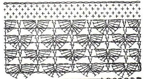 请哪位会鱼鳞针的高手画一下这个图解到底是从哪里开始钩的,走向是怎样的。有很多新手都跟我一样有图解但还