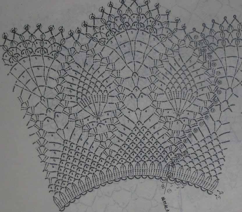 这是基本放针图样,每8个长针一个花样,各位按自己的需要起针以8的倍数就好了。