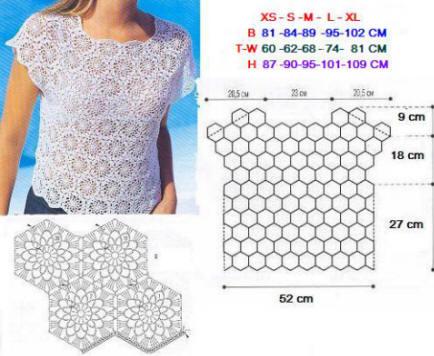短袖六角形花例子