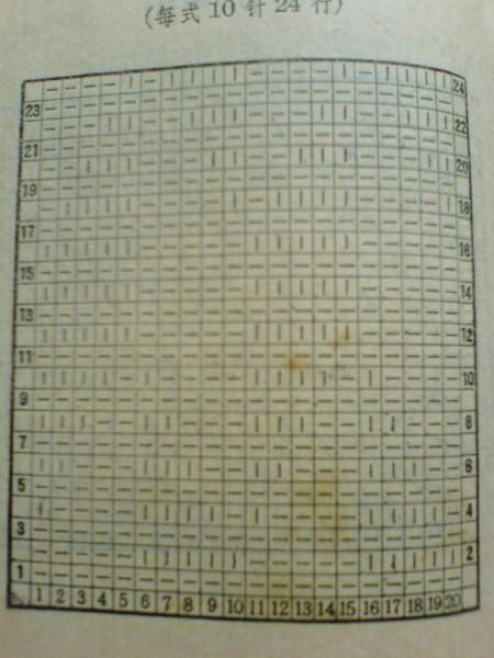 不好意思,书太旧了,都泛黄啦