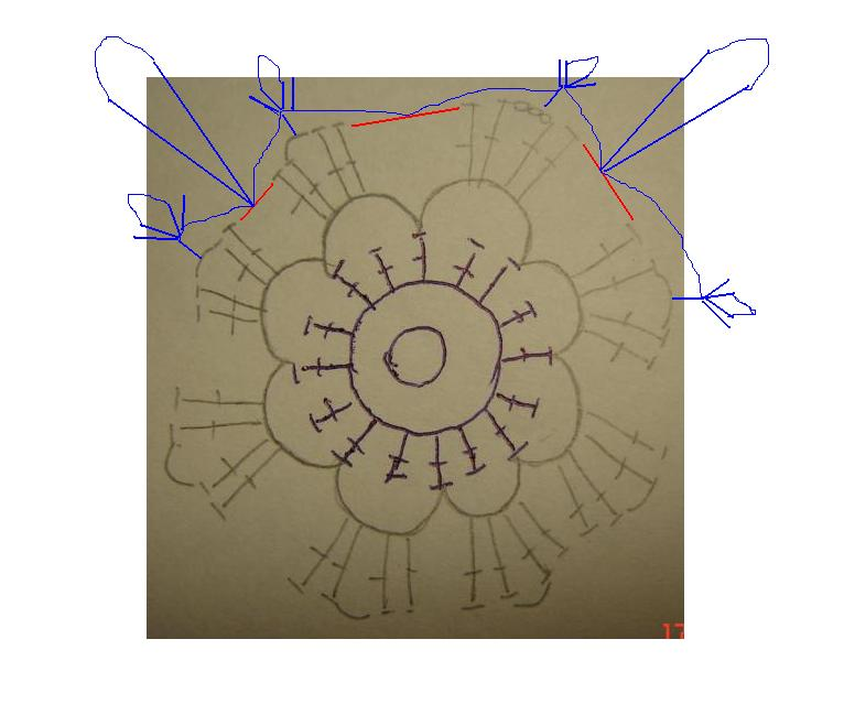 原图太远了看得不是很清楚,不过你的图解好像少了一圈,我不会绘图,胡乱画了一下,至于直线针法和弧线多少