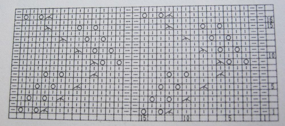 花样图,图上是17针一个花样,我自己改为19针一个花样