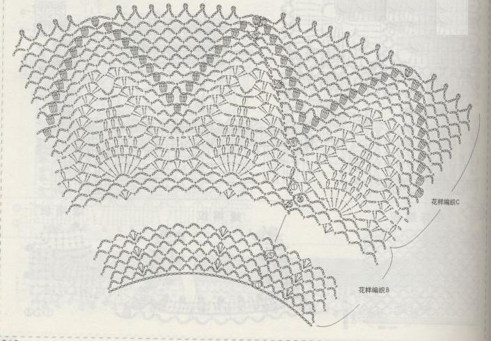 这是袖子部分的图解