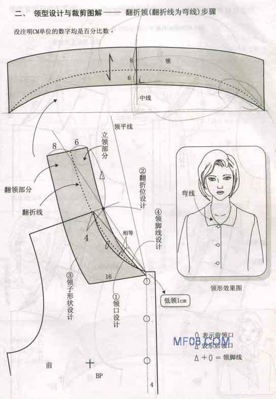 翻折领类领型——翻折领(翻折线为弯线).jpg