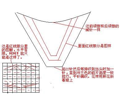 这是前片白色的架构图