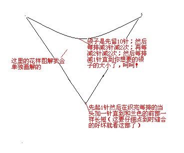 这是后片白色的架构图