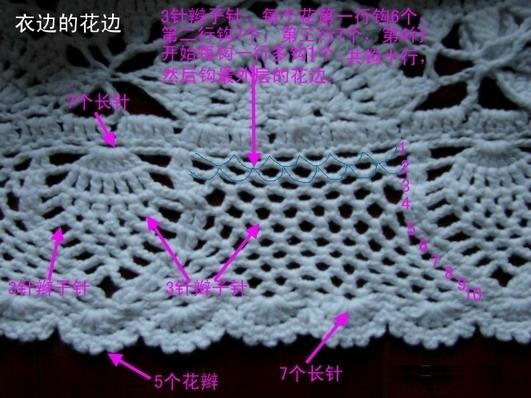 衣边、袖边的钩法及前襟的绳方法: