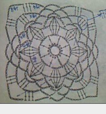 5的钩针,1个花样=25cm  三角形的披肩:2.2mⅩ1.8mⅩ1.