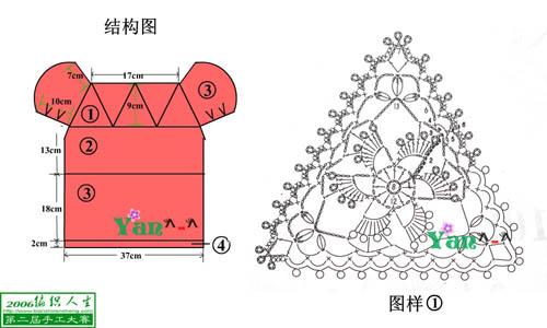 结构图和图解