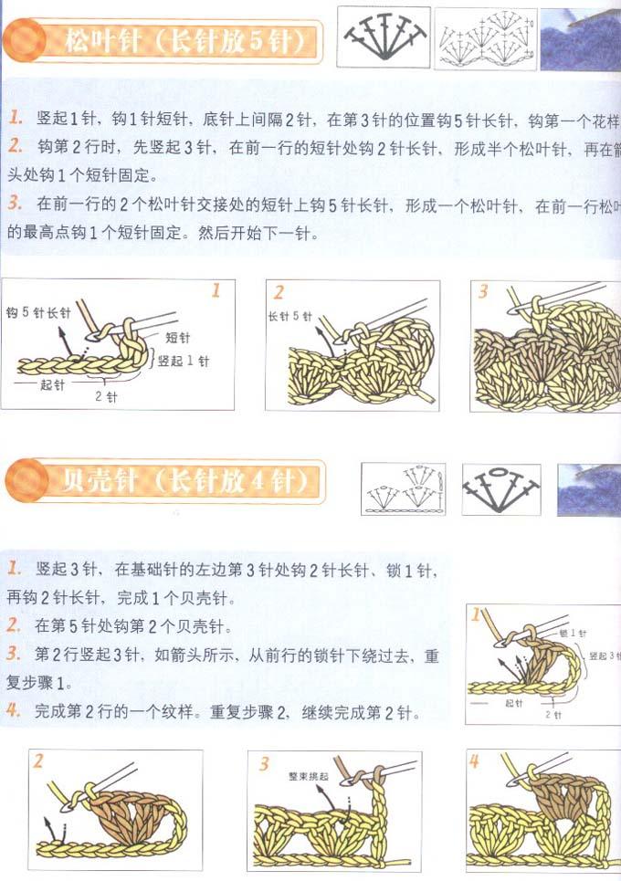 很多JMS要的松叶针的图解找到了