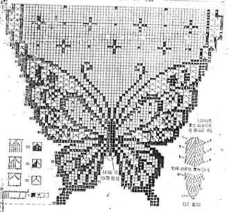 蝴蝶桌布的图解