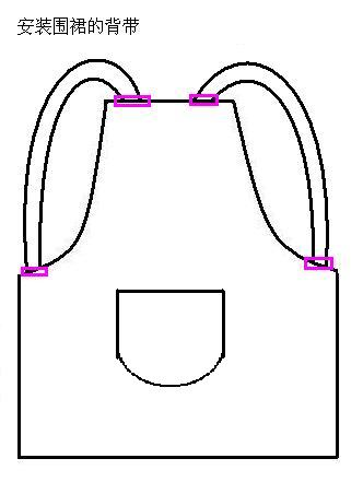 2、安装围裙的背带,玫红色为缝合处。口袋的弧度处要慢慢缝合,这样会更圆更可爱!
