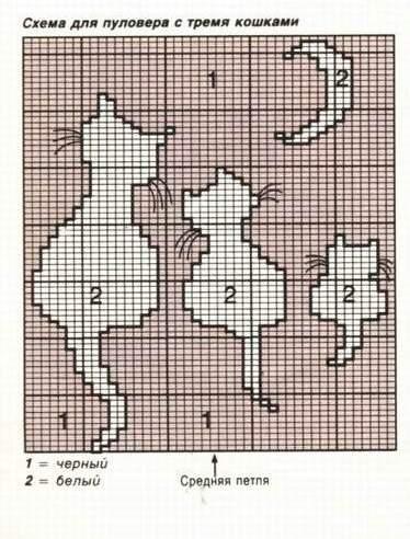 猫咪PP下的地平线也是用回针法绣的,在织的时候要注意把三只小猫的PP放在同一水平线上。月亮是自己加的,也