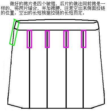 6、将做好的前片和后片进行缝合。