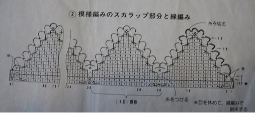 樹葉圍巾圖解4.JPG