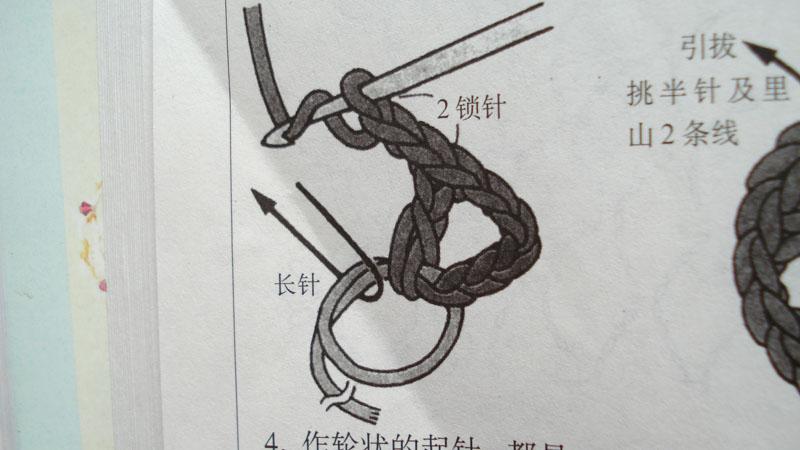 4:作轮状的起针,都是做2条线的挑针。