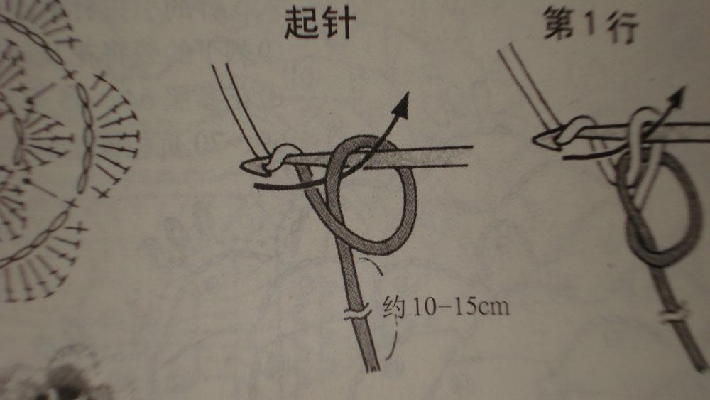 1:作轮状的起针