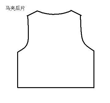 1、先裁好马夹的后片,没有经验的JM可以量孩子别的衣服的尺寸,这样更简单些。