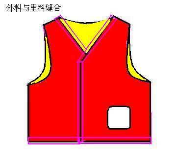 7、把里料和外料缝合吧!布布是背靠背,从布布的反面缝合。