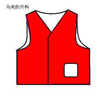 5、如图,马夹的外料以后用红色表示。