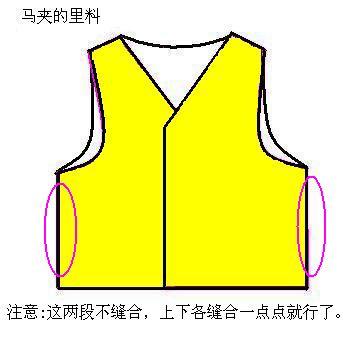 6、同样的方法,再做好里料,以后用黄色表示,注意图中两段不缝合的位置。
