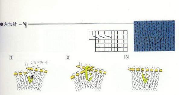 如果感觉空针加针法太松,可以采用左加针和右加针法