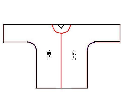 4、打开看一看,是不是看出形状了呢?刚才留出的记号位置是棉袄的领口位置。下面就来做前片吧,如图。注意