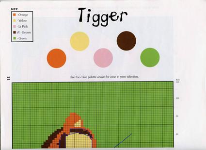 15DISNEY 图解 Tigger 跳跳虎1.jpg