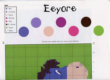 9DISNEY 图解 Eeyore 意耳1.jpg