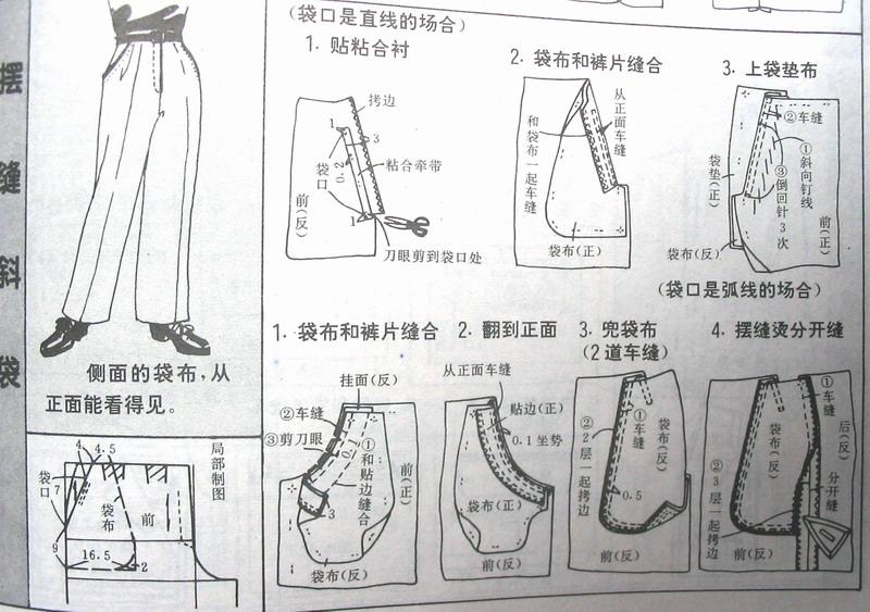 包斜门襟缝制       小叶子嘟嘟 版块:[服装设计与裁剪]一,摆缝直袋