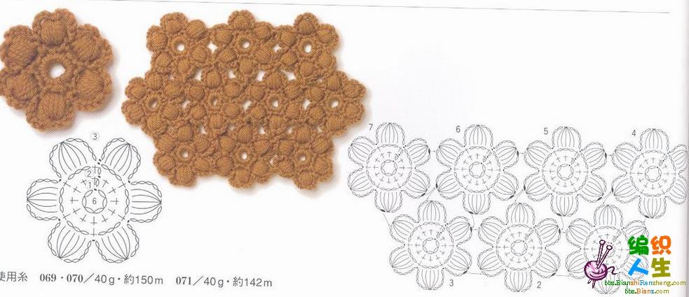 专题 走势图       北国 版块:[编织技术问答与讨论]觉得这个花样很漂