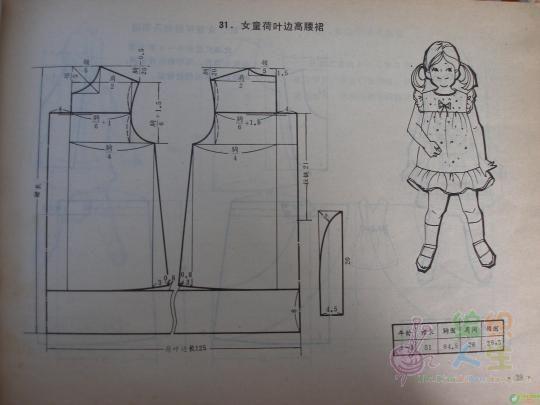 小女孩裙子设计图手稿素描分享展示