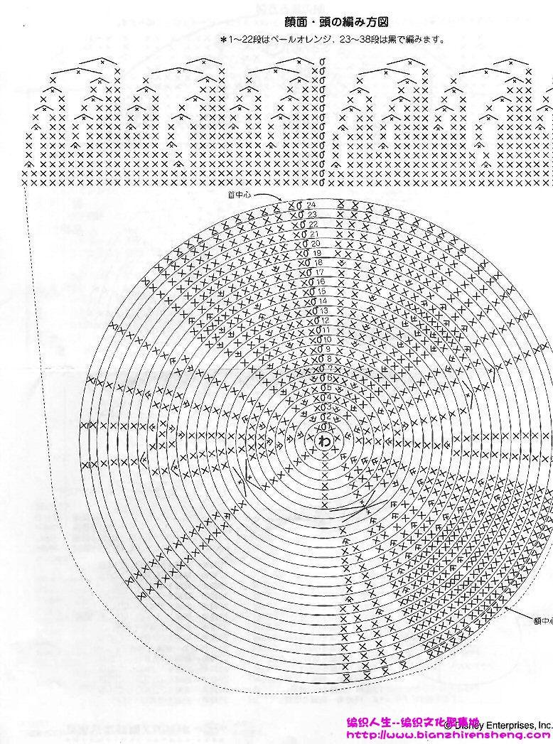 毛线玩偶编织区 69 玩偶图库 69 玩偶图库(有图解) 69 米老鼠