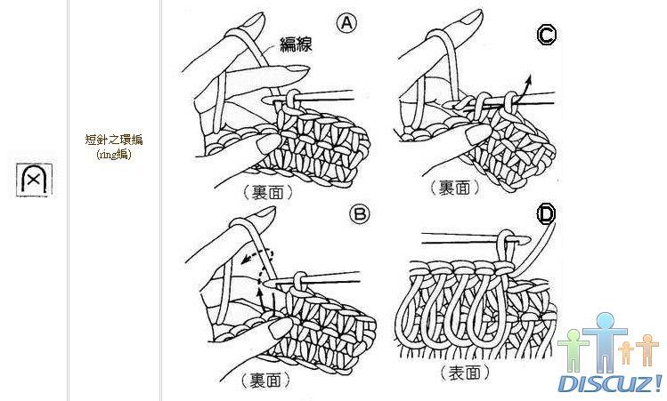 钩针基本针法(附详细图解)