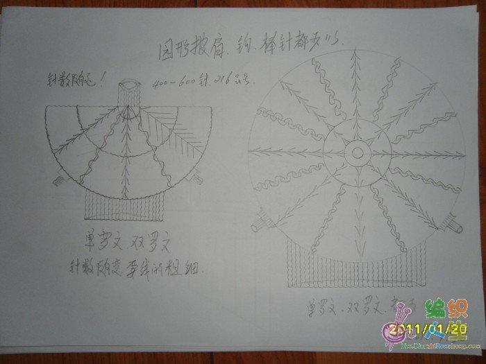 披肩:圆形图暂时还没有解只有设计来样板,等编织时在设计图解。