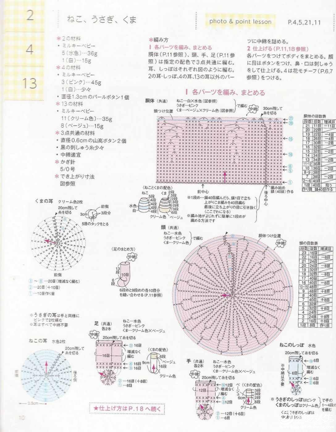 河合真弓+++一周宝贝可爱小件-12.jpg