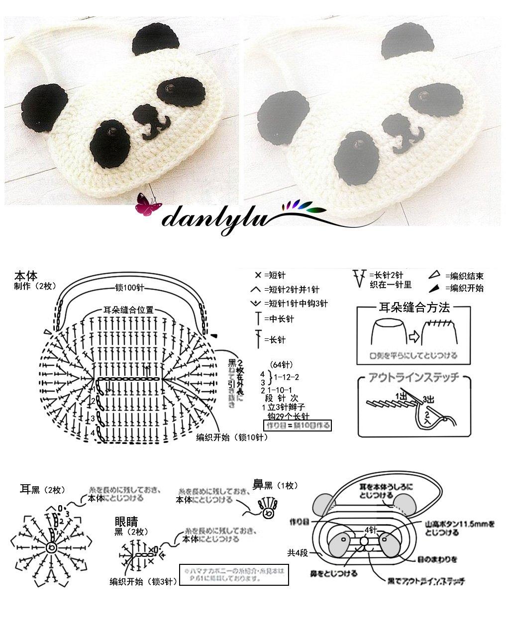 熊猫图解.jpg