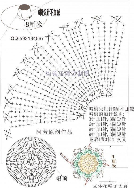 波西米亚帽子图解.jpg