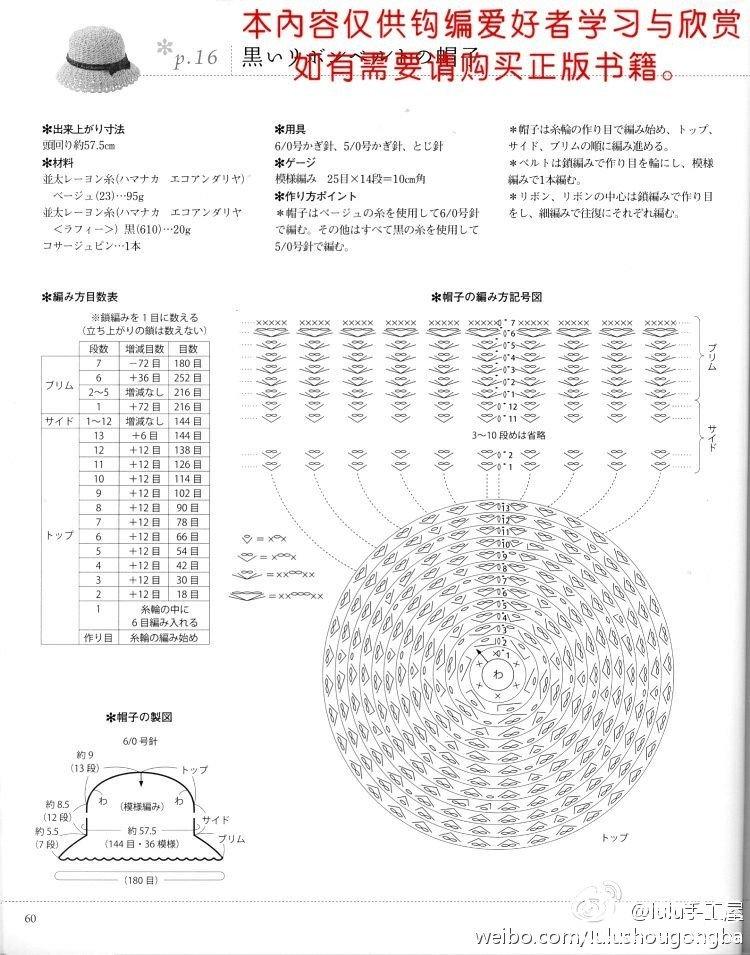 棉草帽图解.jpg
