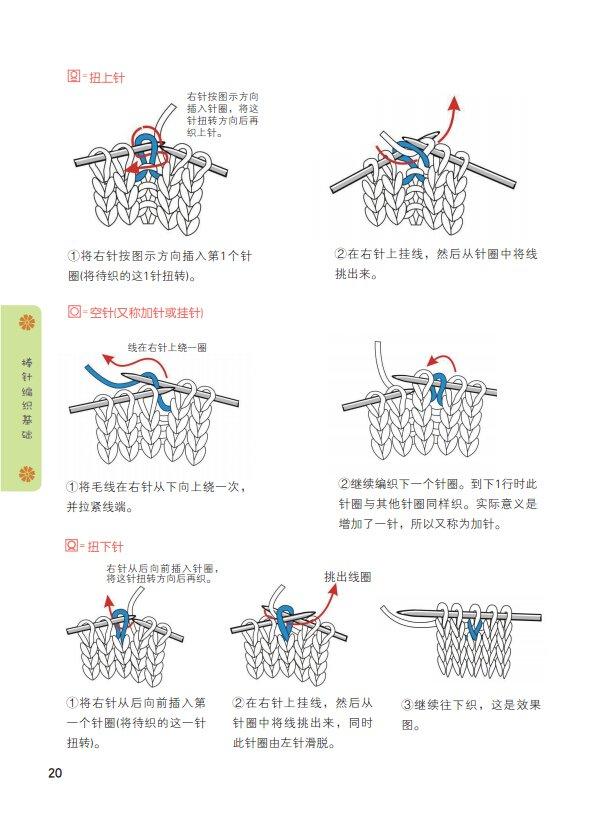 9针法符号大全介绍2.jpg