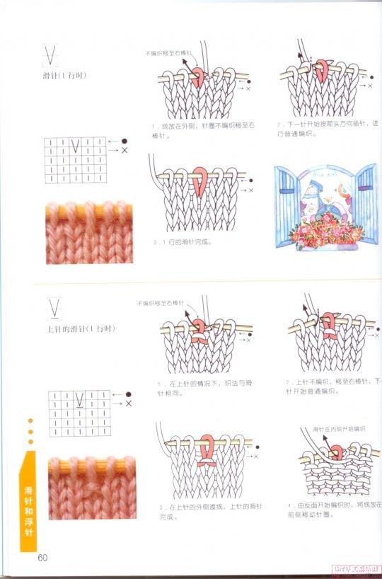 这个针法主要用于片织的第一针、斜肩往返织的第一针。
