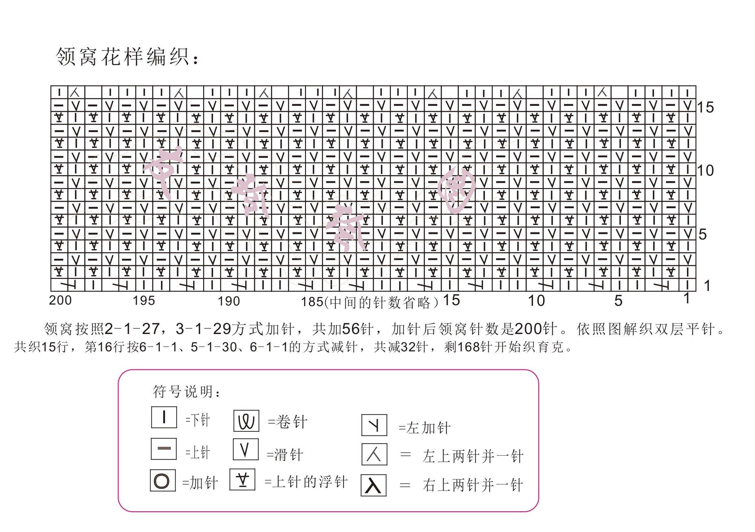 这就是机器领的编织图解。